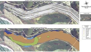 Russian River Estuary Bathymetric Analysis